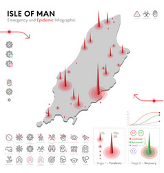 map isle man epidemic and quarantine vector image