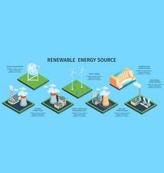 Renewable energy isometric infographics vector