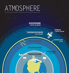 Atmosphere 01 vector