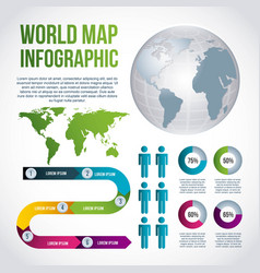 World map infographic chart population timeline vector