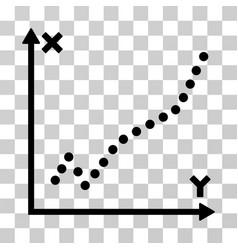Function plot icon vector