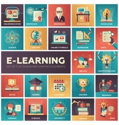 E-learning - modern flat design isquare icons vector