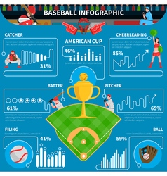 Baseball infographics elements vector