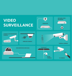 Colorful about video surveillance vector