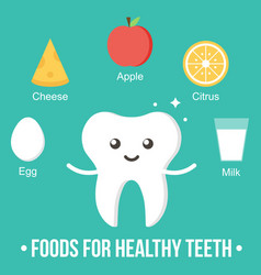 Foods for healthy teeth cartoon card vector