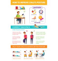 Proper posture children infographics vector