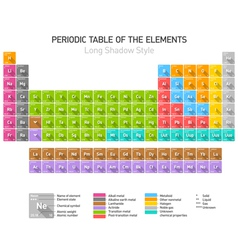 Periodic Table of the Elements long shadow style vector image