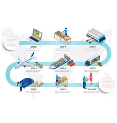 isometric delivery concept with isometric vehicles vector image vector image