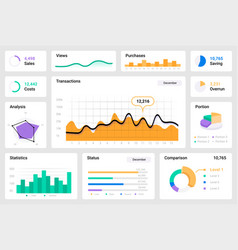 Dashboard ui colorful infographics or diagrams vector