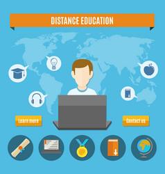 Distance education composition vector