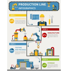 Production Line Infographics vector
