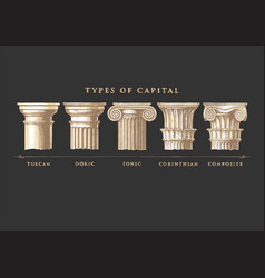 Types capital classical order vector