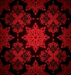 wallpaper blood red vector image