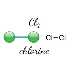 Cl2 chlorine molecule vector