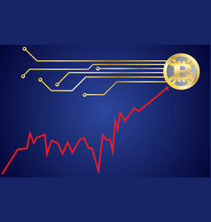 Crypto currency bitcoin gold symbol quotations vector