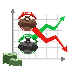 Rise and fall of quotations of dollar bets on vector