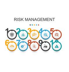 Risk management infographic design template vector
