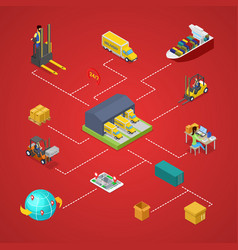 worldwide shipping and goods delivery infographics vector image