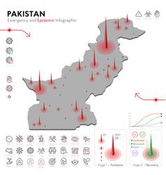 Map pakistan epidemic and quarantine emergency vector