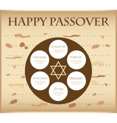 Passover plate infographics vector
