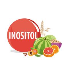 Inositol vitamin b8 vector