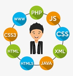 Software programmer vector