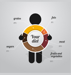 figure man holds graph of healthy diet vector image