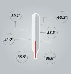 thermometer icon body temperature vector image