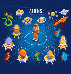 aliens isometric flowchart vector image
