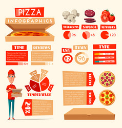 pizza infographic for italian fast food template vector image