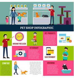 colorful pet shop infographic concept vector image