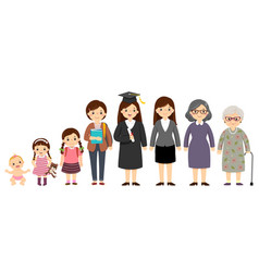 Cartoon a woman in different ages vector