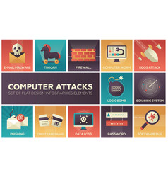 Computer attacts - set flat design infographics vector