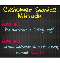 Rules of customer service vector image
