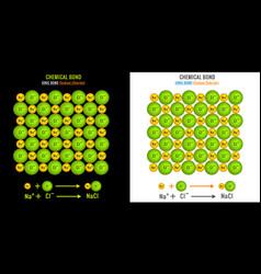 Ionic bond in sodium chloride vector