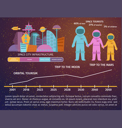space tourism infographic galaxy atmosphere system vector image