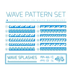 Waves and splashes vector image