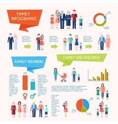 Flat Poster With Family Infographic vector