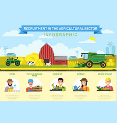 flat services recruitment in agricultural sector vector image