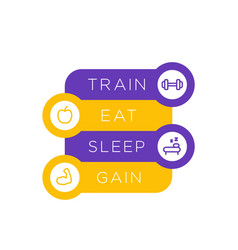 Train eat sleep step labels with fitness icons vector