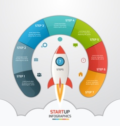 7 steps startup circle infographic with rocket vector image vector image