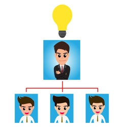 Company structure concept vector