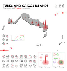 map turks epidemic and quarantine emergency vector image