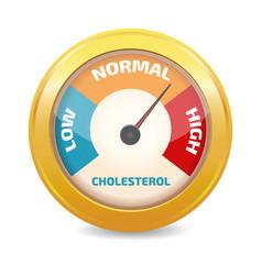 Cholesterol meter vector