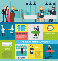 Restaurant service infographic template vector