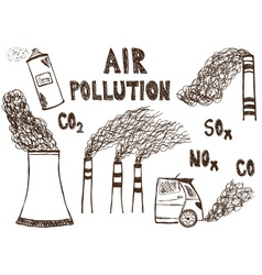 Air pollution doodle vector image