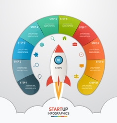 10 steps startup circle infographic with rocket vector image