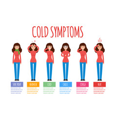 cold grippe flu or seasonal influenza common vector image