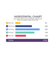 horizontal chart infographic element vector image vector image