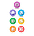 chakra icon color set flat style isolated vector image